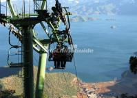 Lugu Lake Cable Car Lijiang