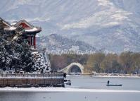 Summer Palace Beautiful Snow Scenery Beijing