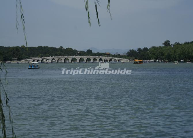Kunming Lake Summer Palace Beijing